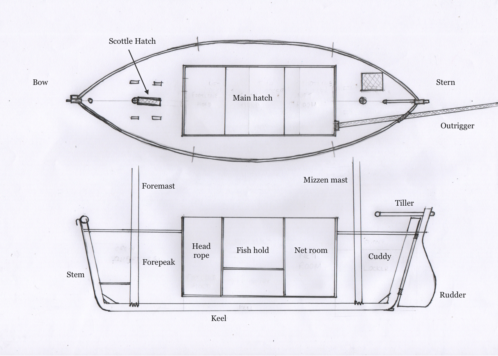 Layout of the Barnabas